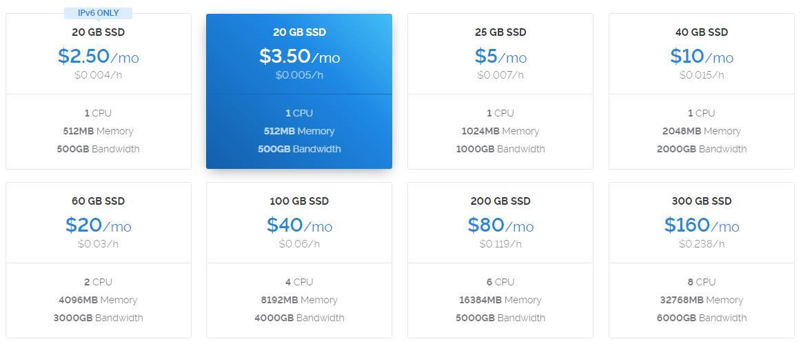 Vultr最新推出3.5美元包月方案,包含IPV4!